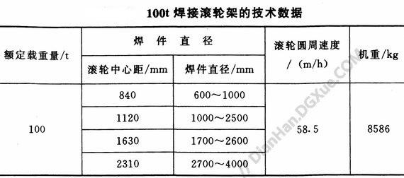 100t焊接�L�架技�g���