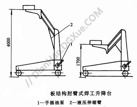 板�Y��肘臂式焊工升降�_